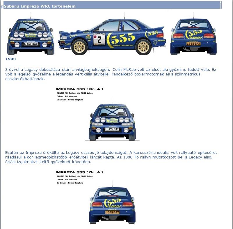 Subaru Impreza WRC sport történelem